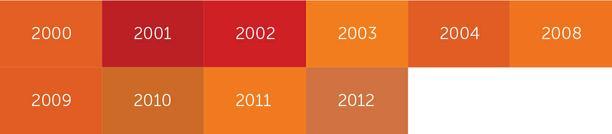 оранжевая серия